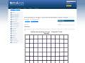 http://www.photozone.de/canon_eos_ff/516-canon35f14ff?start=1