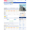 糸魚川市の天気 - Yahoo!天気情報