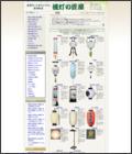 盆提灯・看板提灯製造販売「提灯の匠屋」