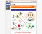 【em500】緊急メール通報システム