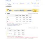 田中貴金属工業株式会社|貴金属価格情報
