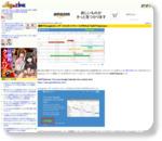 無料でGoogleカレンダーからガントチャートが作れる「GANTTplanner」 - GIGAZINE