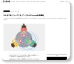 URLを「音」でシェアする、グーグルのChrome拡張機能 « WIRED.jp