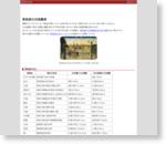 東海道53次距離表 ―350ml.net―