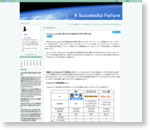 Amazon.co.jpの取り扱うあらゆる商品を6%引きで買う方法 - A Successful Failure