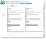 タグに埋め込まれた style をシンプル化するWebサービス - HTMLのシンプル化 - タグのスタイル版[αテスト中]