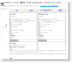 HTMLのシンプル化 - 属性版 : HTML Simplification - Attribute [αテスト中]