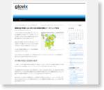 視線を追う技術による、新たな広告宣伝活動とマーケティング手法 | glovix ブログ