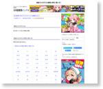 絵姿【えすがた】の意味と例文(使い方):日本語表現インフォ