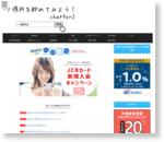 投信ブロガーが選ぶ! Fund of the Year 2014発表