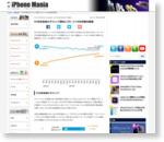PC利用者減少がストップ傾向に!PC・スマホ利用動向調査 - iPhone Mania