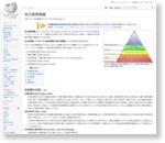 自己実現理論 - Wikipedia