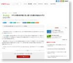 HTCの第4四半期、売上高12%増も利益はわずか - CNET Japan