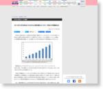 2015年3月末時点でのMVNO契約数は315万、今後の市場動向は
