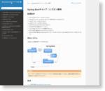 Spring Bootキャンプ ハンズオン資料 — Spring Bootキャンプ ハンズオン資料 1.0.0-SNAPSHOT ドキュメント