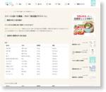 スマートな食べ方講座 - その1:糖質を考えた食材選び|食べる|糖質.jp