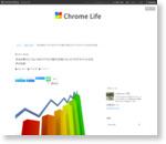 本当は教えたくないSEO!アクセス数が20倍になったブログタイトル32文字の法則 | Chrome Life