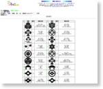 かもんかもんVer2.0 家紋閲覧・検索WEB