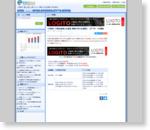 【半導体】 半導体産業の生産高、韓国が初の台湾超え 2017年 IEK調査