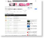 携帯販売ランキング(2月9日〜2月15日):ソフトバンク版「iPhone 6」連続1位、14週で途切れる (1/4) - ITmedia Mobile