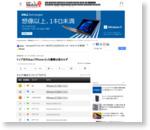携帯販売ランキング(3月9日〜3月15日):トップ交代もau「iPhone 6」の優勢は変わらず (1/4) - ITmedia Mobile