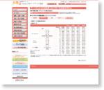 一般社団法人日本フードサービス協会