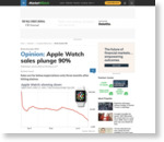 Opinion: Apple Watch sales plunge 90%