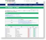 解体工事業登録関係 手引、申請書類/東京都都市整備局