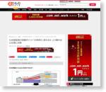 九州道屈指の混雑ポイント「太宰府IC」変わるか 上り線の出口渋滞に対策