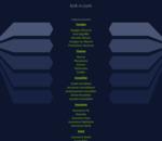 http://knk-n.com/2012/02/26/goodbye_wp-social-bookmarking-light/