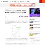 LINEクリエイターズスタンプ販売総額、半年で35.9億円突破/145か国27万人がクリエイター登録:MarkeZine(マーケジン)
