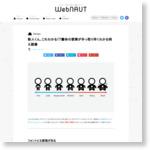 新人くん、これわかる!?書体の要素が手っ取り早くわかる例え画像 | Design | WebNAUT