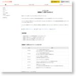 FX自動売買最大手のシストレ24 | インヴァスト証券