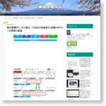 朝日新聞がこっそり修正:「日本は5倍負担を」記事でボルトンの発言と報道 - 事実を整える