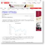 モーニングスター [ アナリストの視点(ファンド) 視界不良の日本株、「全天候型」投信で攻める  2014-04-22]
