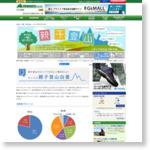 親子登山 子どもと一緒に山へ行こう!みんなの登山白書 ヤマケイオンライン Yamakei Online / 山と溪谷社