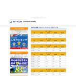 スカイマーク神戸-羽田航空券 サイトのキャプチャー画像