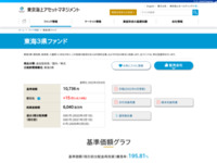 http://www.tokiomarineam.co.jp/fund_info/domestic_stock/detail/711001