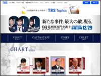 http://www.tbs.co.jp/999tbs/chart/
