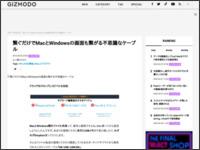 http://www.gizmodo.jp/2012/08/macwindows.html