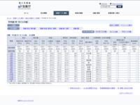 気象庁|過去の気象データ検索