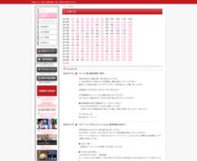 http://blog.hobbystock.jp/report/2010/06/tp0400.html