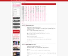 http://blog.hobbystock.jp/report/2010/06/tp0411.html