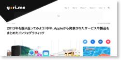 2013年を振り返ってみよう!今年、Appleから発表されたサービスや製品をまとめたインフォグラフィック