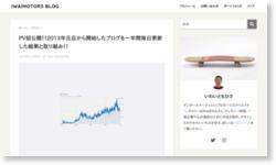 PV初公開!!2013年元旦から開始したブログを一年間毎日更新した結果と取り組み!!