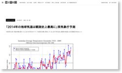「2014年の地球気温は観測史上最高に」英気象庁予測