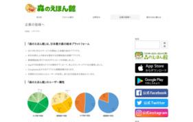 【大手実績多数】No.1絵本アプリ「森のえほん館」 絵本制作パッケージプランの媒体資料