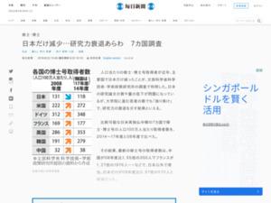 https://mainichi.jp/articles/20180823/k00/00m/040/060000c