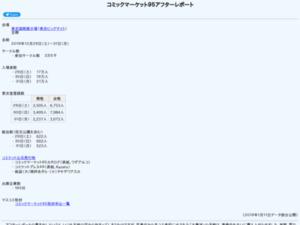 https://www.comiket.co.jp/info-a/C95/C95AfterReport.html