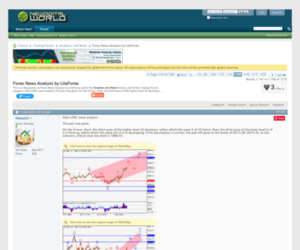 Forex News Analysis by LiteForex - Page 115